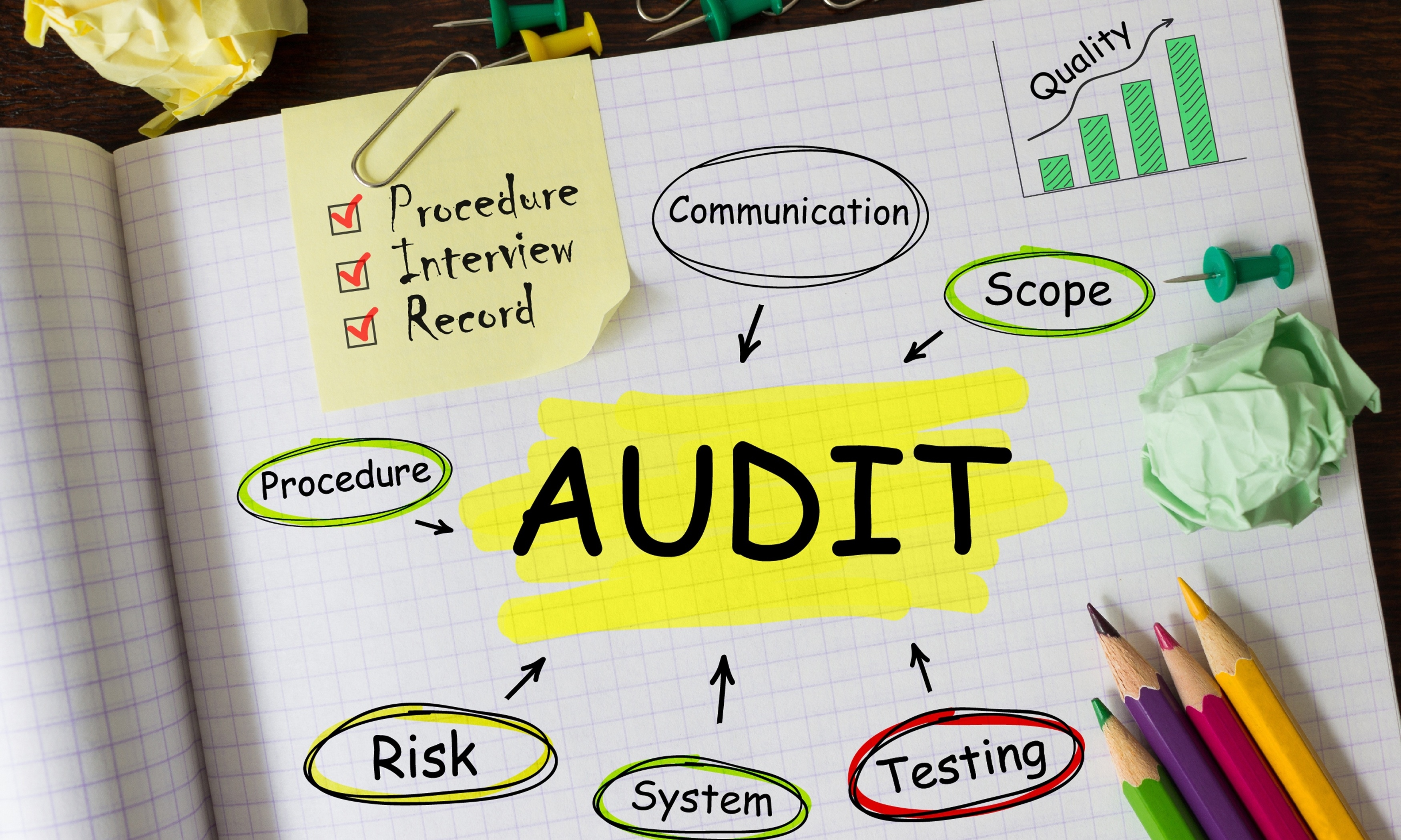 New Approach to Audit Process.jpg
